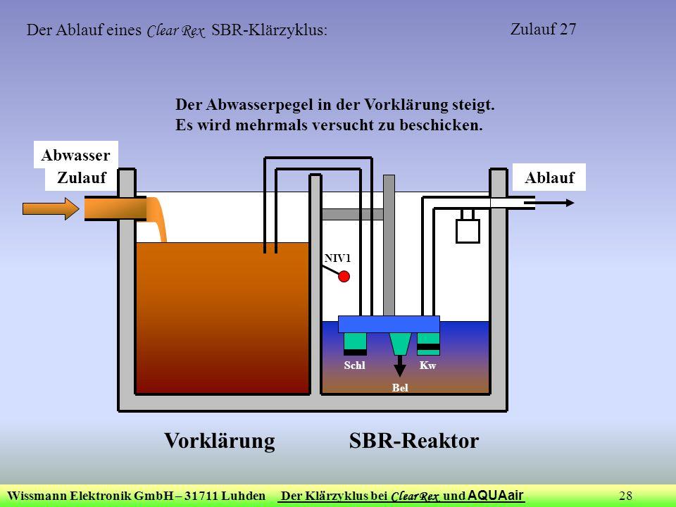 Wissmann Elektronik GmbH – 31711 Luhden Der Klärzyklus bei Clear Rex und AQUAair 28 ZulaufAblauf Bel KwSchl NIV1 Der Ablauf eines Clear Rex SBR-Klärzy
