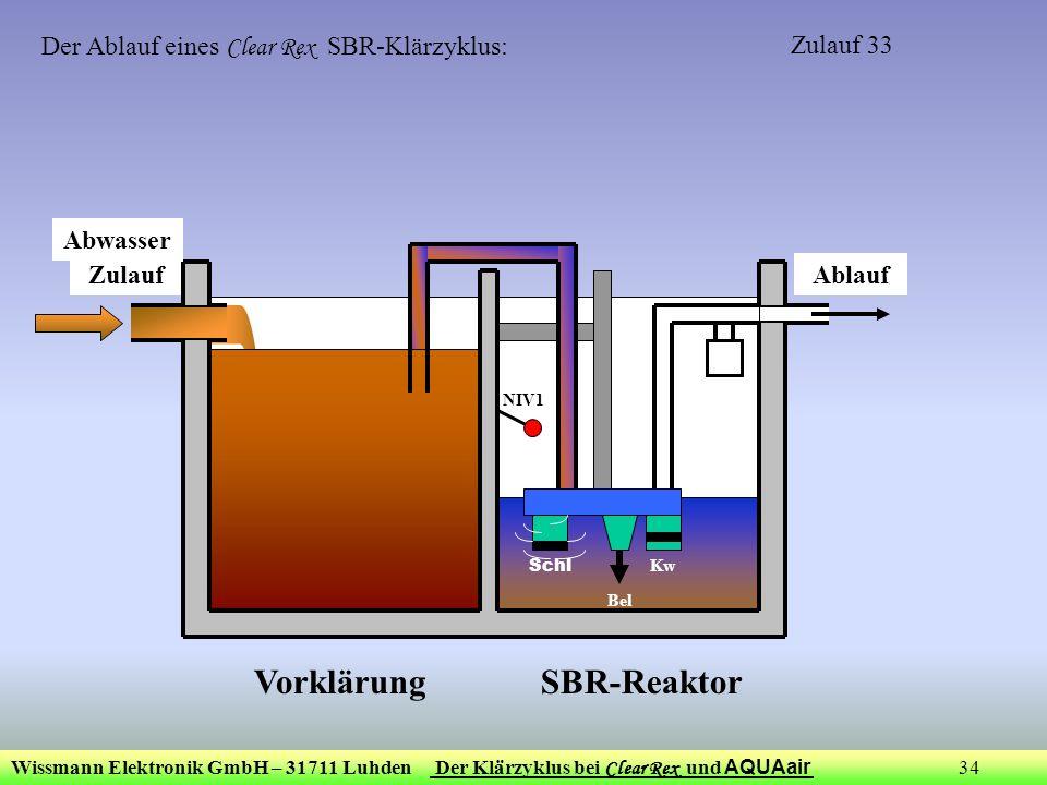Wissmann Elektronik GmbH – 31711 Luhden Der Klärzyklus bei Clear Rex und AQUAair 34 ZulaufAblauf Bel Kw Schl NIV1 Der Ablauf eines Clear Rex SBR-Klärz