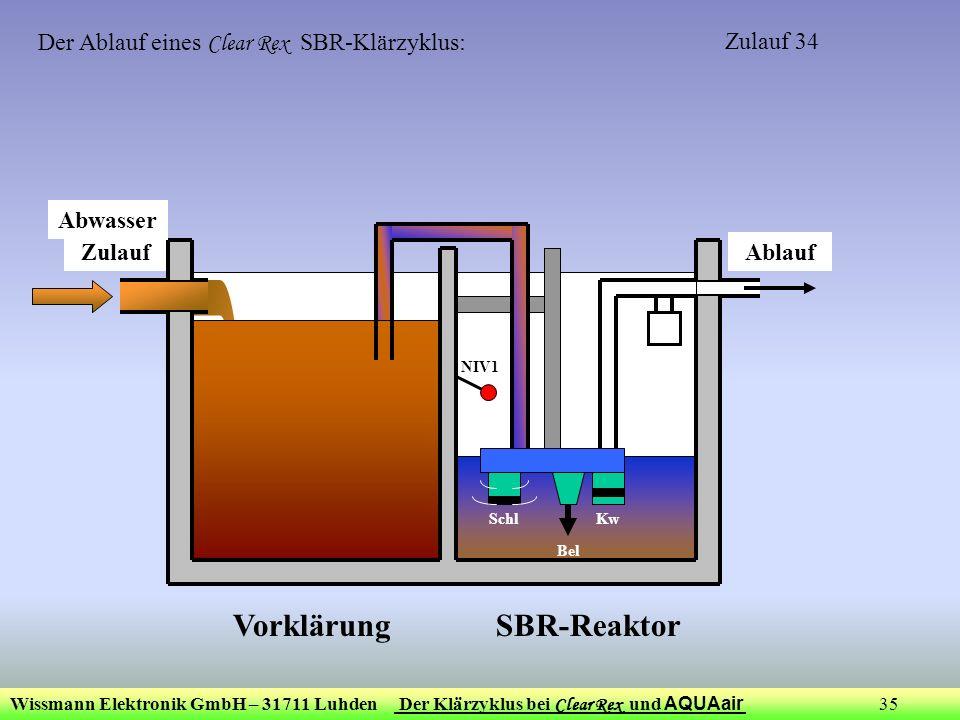 Wissmann Elektronik GmbH – 31711 Luhden Der Klärzyklus bei Clear Rex und AQUAair 35 ZulaufAblauf Bel KwSchl NIV1 Der Ablauf eines Clear Rex SBR-Klärzy