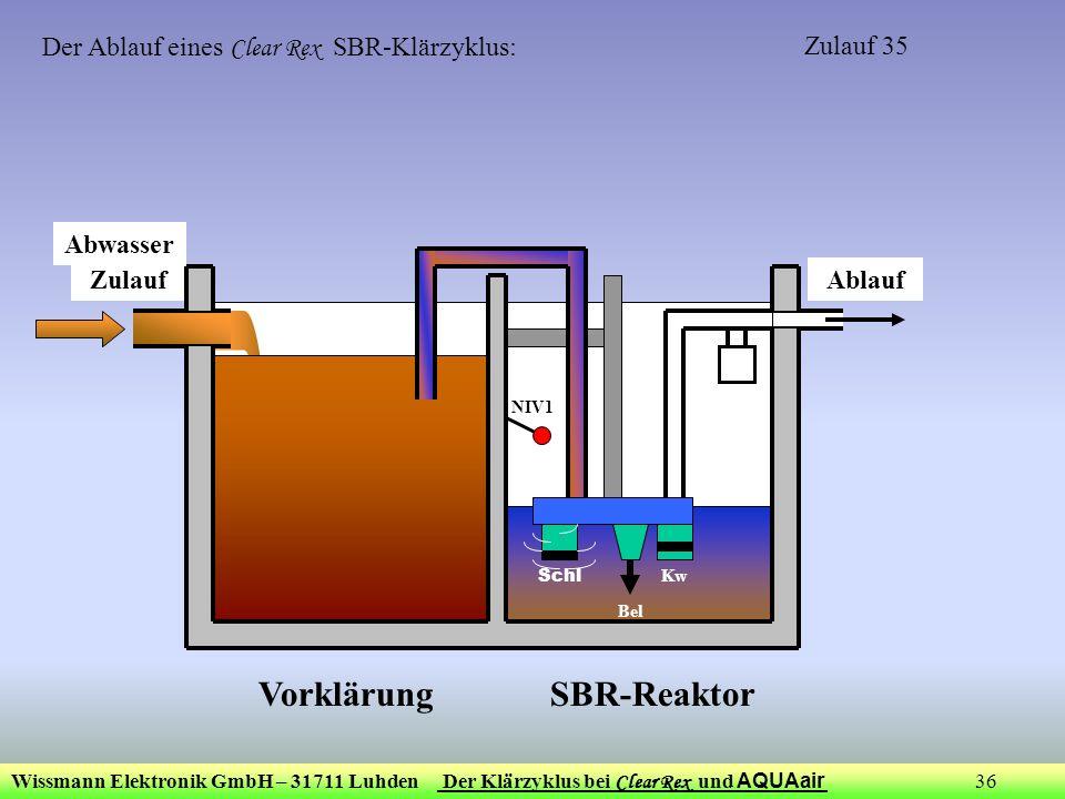 Wissmann Elektronik GmbH – 31711 Luhden Der Klärzyklus bei Clear Rex und AQUAair 36 ZulaufAblauf Bel Kw Schl NIV1 Der Ablauf eines Clear Rex SBR-Klärz