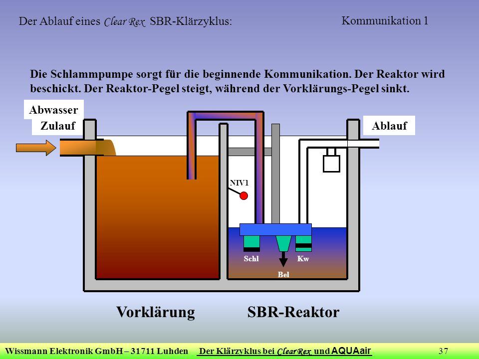 Wissmann Elektronik GmbH – 31711 Luhden Der Klärzyklus bei Clear Rex und AQUAair 37 Zulauf Kommunikation 1 Ablauf Bel KwSchl NIV1 Der Ablauf eines Cle