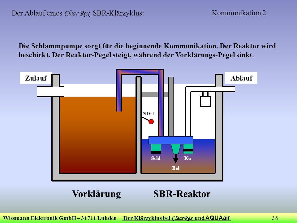 Wissmann Elektronik GmbH – 31711 Luhden Der Klärzyklus bei Clear Rex und AQUAair 38 Zulauf Kommunikation 2 Ablauf Bel KwSchl NIV1 Der Ablauf eines Cle