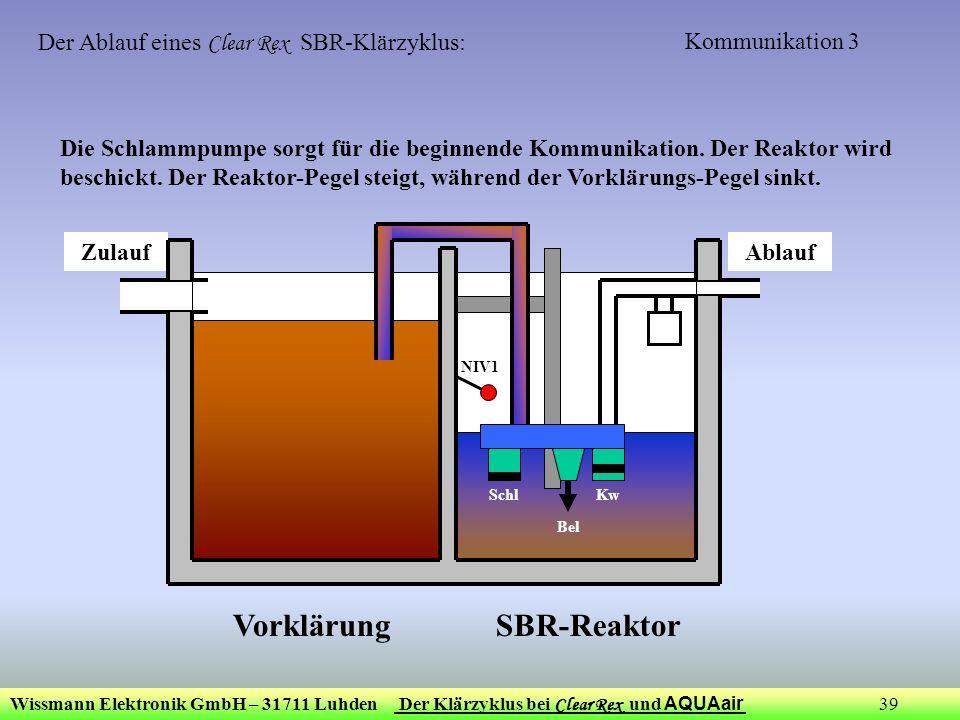 Wissmann Elektronik GmbH – 31711 Luhden Der Klärzyklus bei Clear Rex und AQUAair 39 Zulauf Kommunikation 3 Ablauf Die Schlammpumpe sorgt für die begin