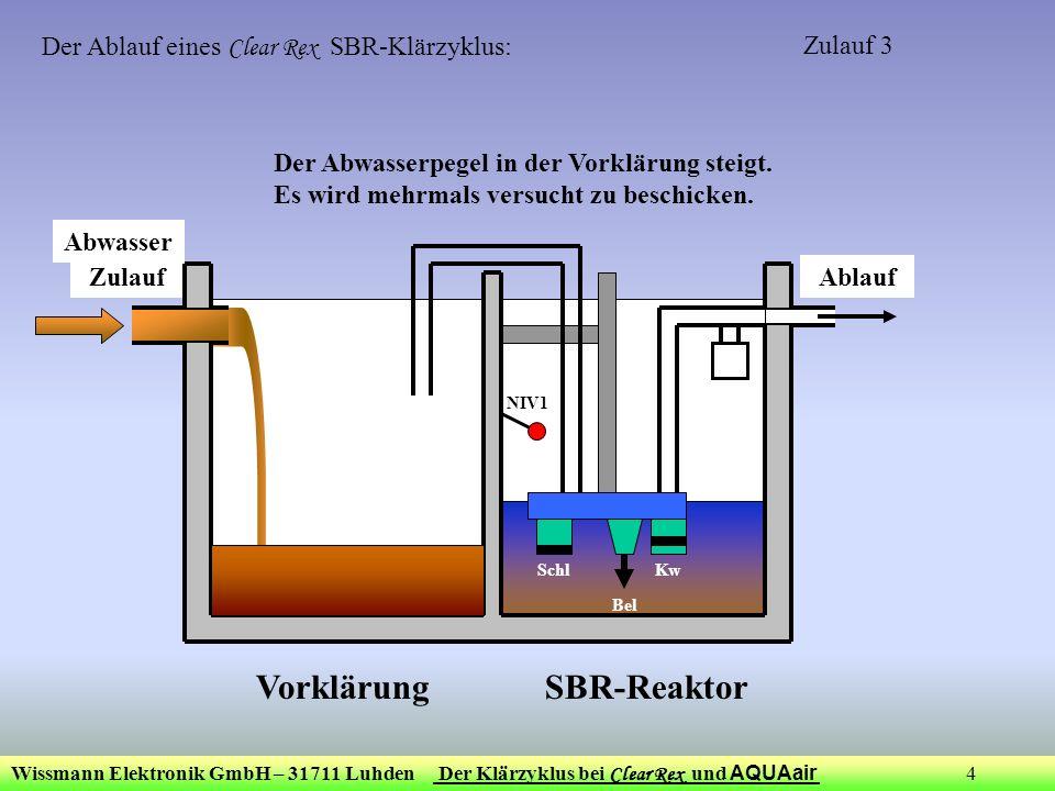Wissmann Elektronik GmbH – 31711 Luhden Der Klärzyklus bei Clear Rex und AQUAair 5 ZulaufAblauf Bel KwSchl NIV1 Der Ablauf eines Clear Rex SBR-Klärzyklus: Abwasser Zulauf 4 VorklärungSBR-Reaktor Der Abwasserpegel in der Vorklärung steigt.
