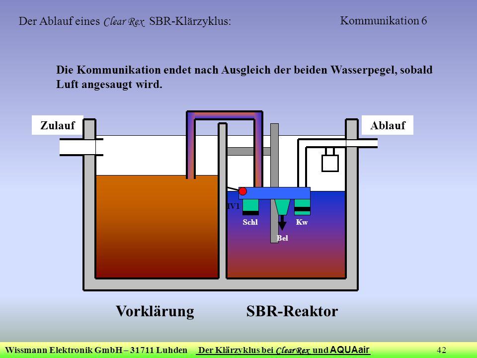 Wissmann Elektronik GmbH – 31711 Luhden Der Klärzyklus bei Clear Rex und AQUAair 42 Kommunikation 6 ZulaufAblauf NIV1 Bel KwSchl Die Kommunikation end