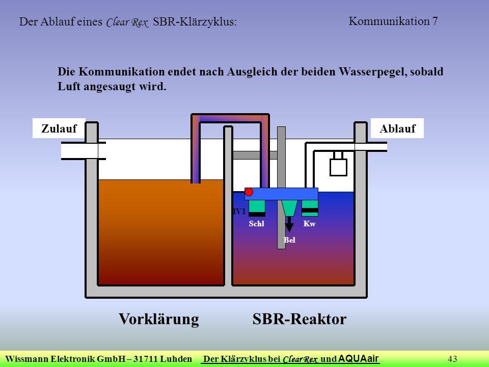 Wissmann Elektronik GmbH – 31711 Luhden Der Klärzyklus bei Clear Rex und AQUAair 43 Kommunikation 7 ZulaufAblauf NIV1 Bel KwSchl Die Kommunikation end