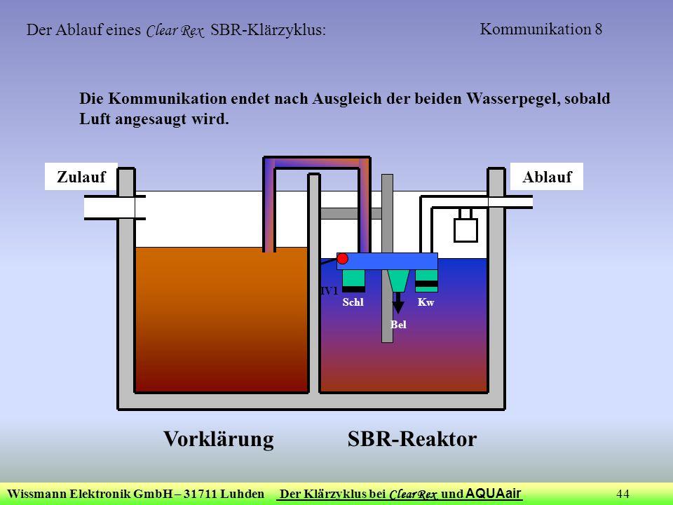 Wissmann Elektronik GmbH – 31711 Luhden Der Klärzyklus bei Clear Rex und AQUAair 44 Kommunikation 8 ZulaufAblauf NIV1 Bel KwSchl Die Kommunikation end