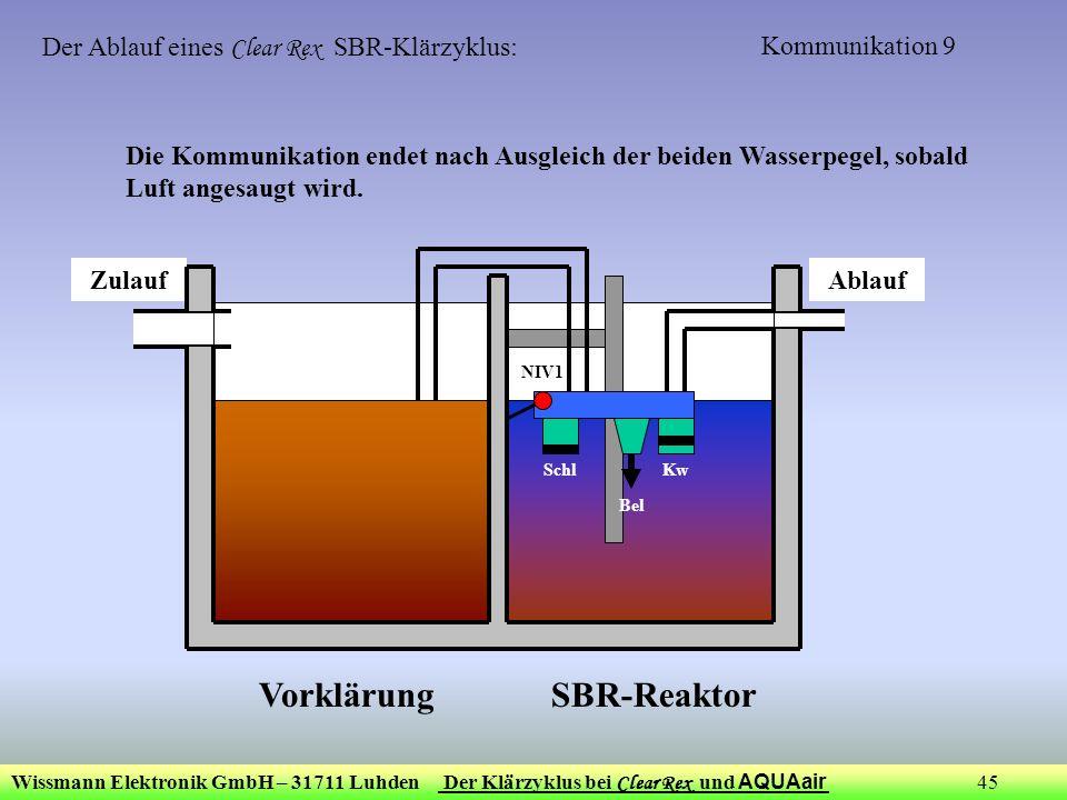 Wissmann Elektronik GmbH – 31711 Luhden Der Klärzyklus bei Clear Rex und AQUAair 45 Kommunikation 9 ZulaufAblauf Bel KwSchl Die Kommunikation endet na
