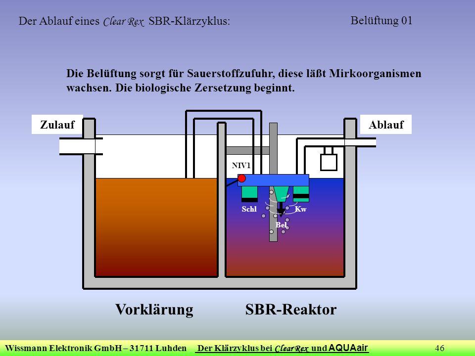 Wissmann Elektronik GmbH – 31711 Luhden Der Klärzyklus bei Clear Rex und AQUAair 46 Belüftung 01 ZulaufAblauf Bel KwSchl Die Belüftung sorgt für Sauer