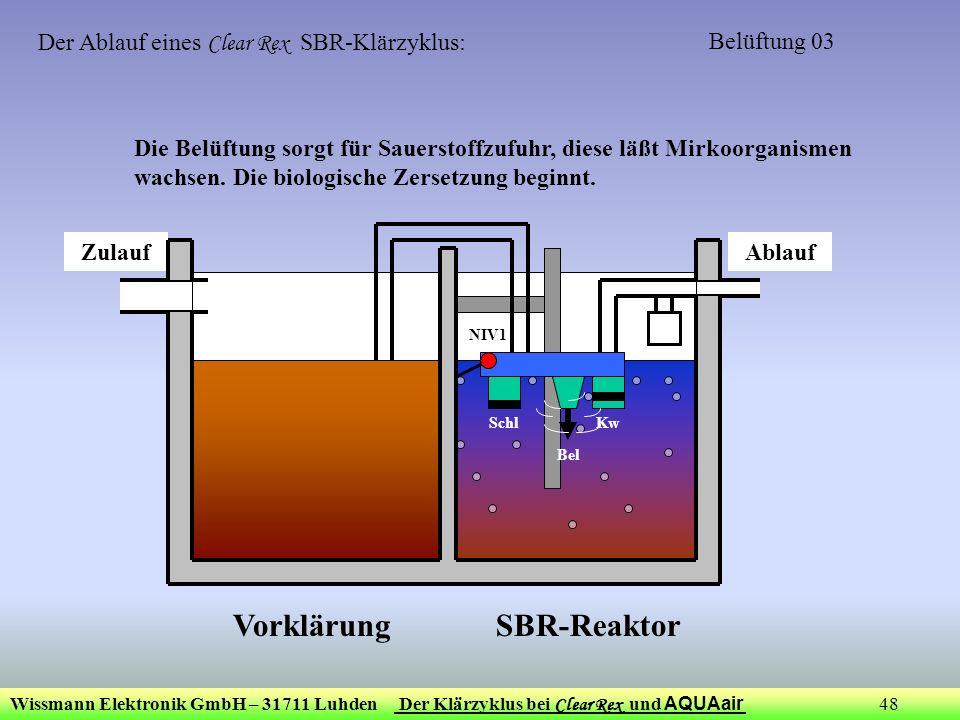 Wissmann Elektronik GmbH – 31711 Luhden Der Klärzyklus bei Clear Rex und AQUAair 48 Belüftung 03 ZulaufAblauf Bel KwSchl NIV1 Der Ablauf eines Clear R