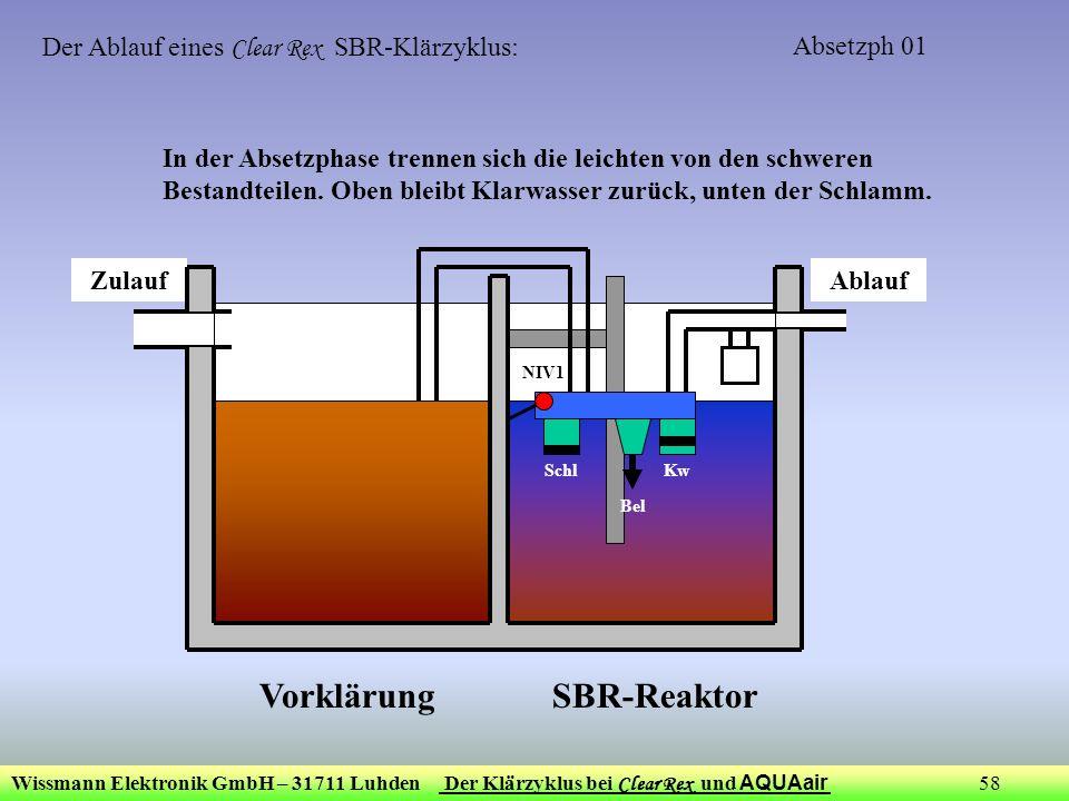 Wissmann Elektronik GmbH – 31711 Luhden Der Klärzyklus bei Clear Rex und AQUAair 58 Absetzph 01 ZulaufAblauf Bel KwSchl In der Absetzphase trennen sic