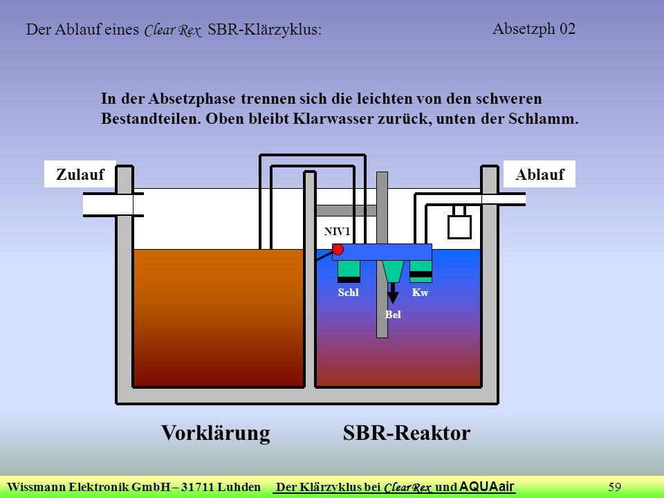 Wissmann Elektronik GmbH – 31711 Luhden Der Klärzyklus bei Clear Rex und AQUAair 59 Absetzph 02 ZulaufAblauf Bel KwSchl NIV1 Der Ablauf eines Clear Re