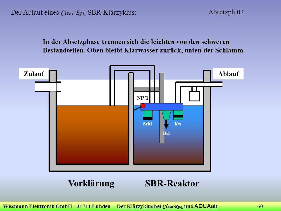 Wissmann Elektronik GmbH – 31711 Luhden Der Klärzyklus bei Clear Rex und AQUAair 60 Absetzph 03 ZulaufAblauf Bel KwSchl NIV1 Der Ablauf eines Clear Re