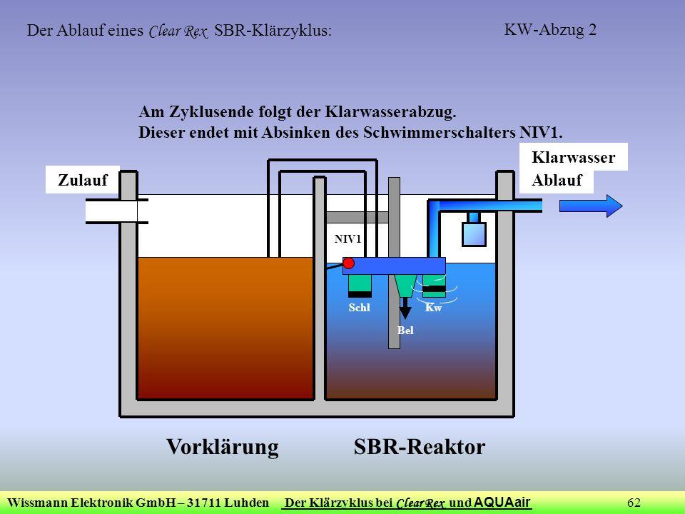 Wissmann Elektronik GmbH – 31711 Luhden Der Klärzyklus bei Clear Rex und AQUAair 62 KW-Abzug 2 ZulaufAblauf Bel KwSchl Klarwasser NIV1 Der Ablauf eine