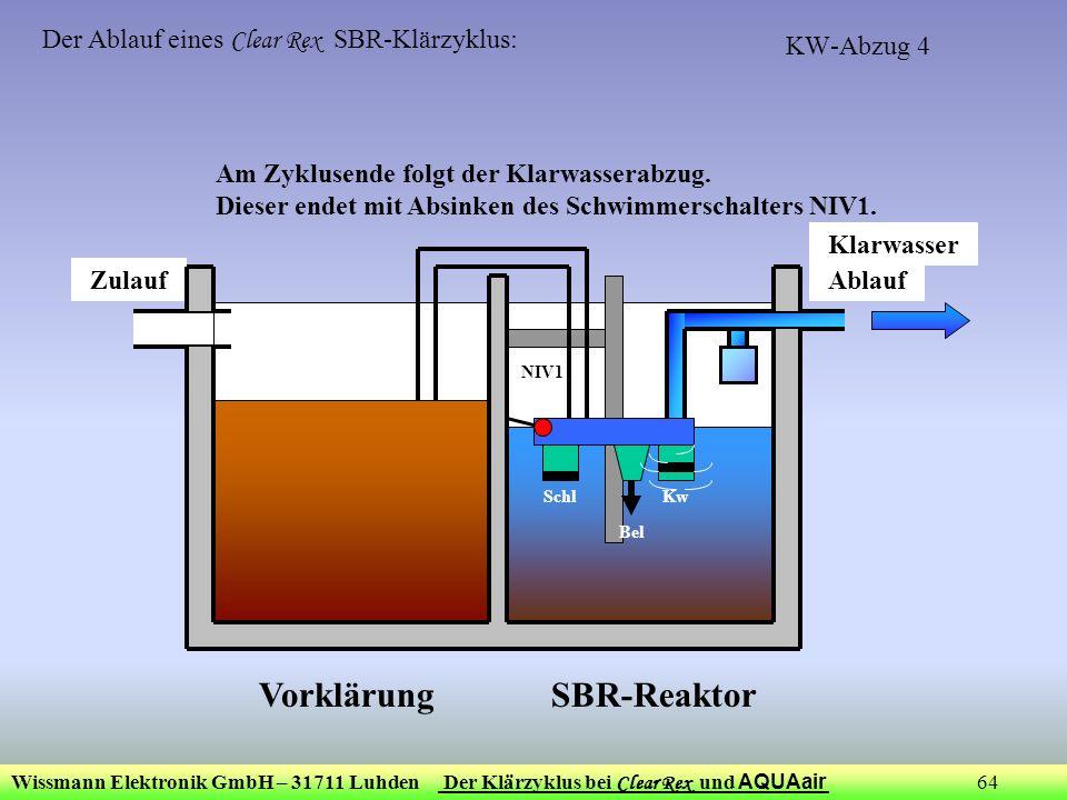 Wissmann Elektronik GmbH – 31711 Luhden Der Klärzyklus bei Clear Rex und AQUAair 64 KW-Abzug 4 ZulaufAblauf NIV1 Bel KwSchl Klarwasser Der Ablauf eine