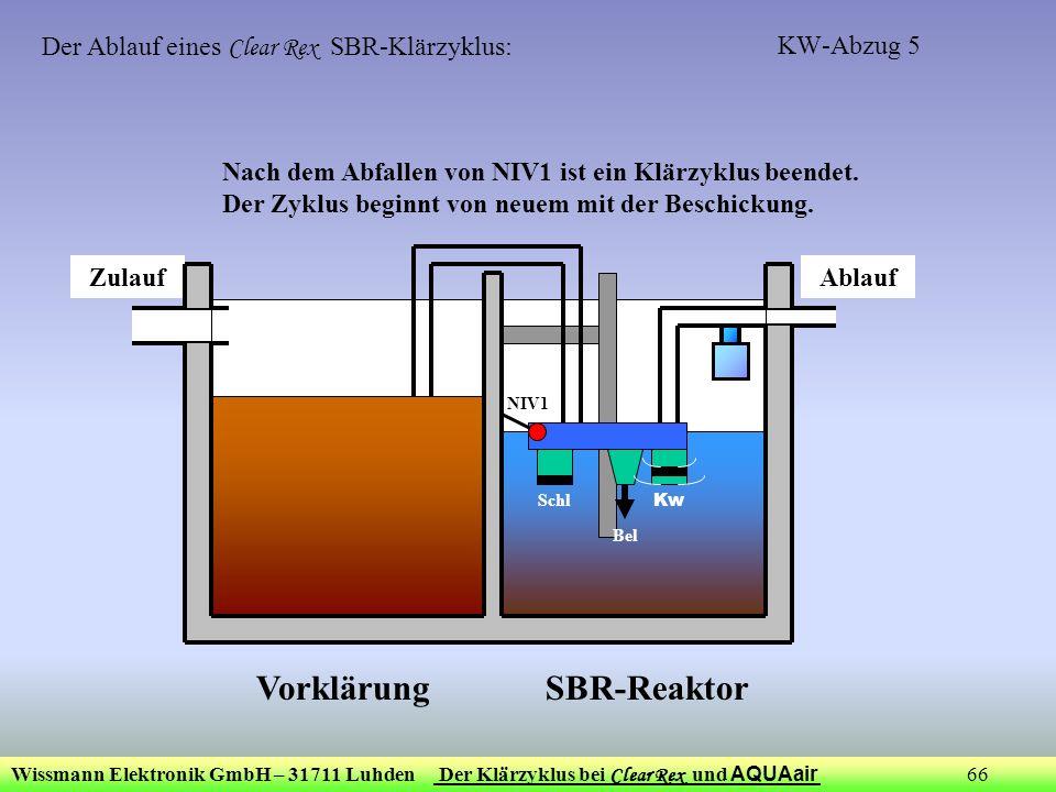 Wissmann Elektronik GmbH – 31711 Luhden Der Klärzyklus bei Clear Rex und AQUAair 66 KW-Abzug 5 ZulaufAblauf Bel Kw Schl Nach dem Abfallen von NIV1 ist