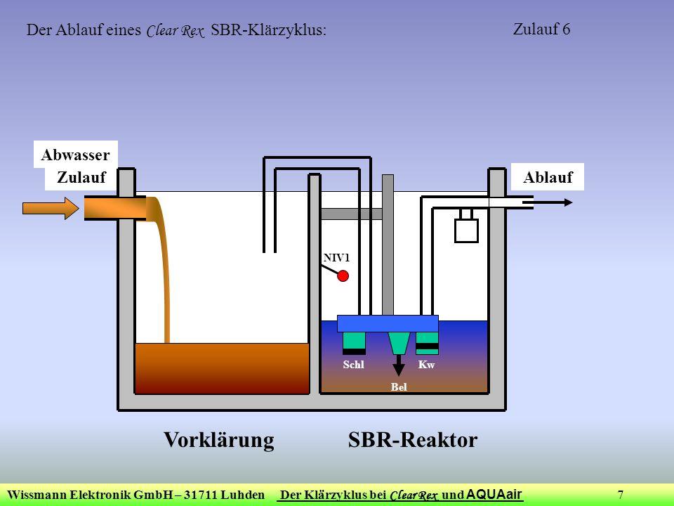 Wissmann Elektronik GmbH – 31711 Luhden Der Klärzyklus bei Clear Rex und AQUAair 18 ZulaufAblauf Bel KwSchl NIV1 Der Ablauf eines Clear Rex SBR-Klärzyklus: Abwasser Zulauf 17 VorklärungSBR-Reaktor