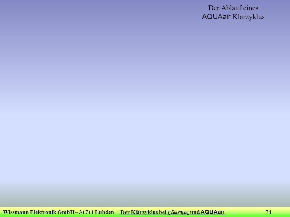 Wissmann Elektronik GmbH – 31711 Luhden Der Klärzyklus bei Clear Rex und AQUAair 74 Der Ablauf eines AQUAair Klärzyklus