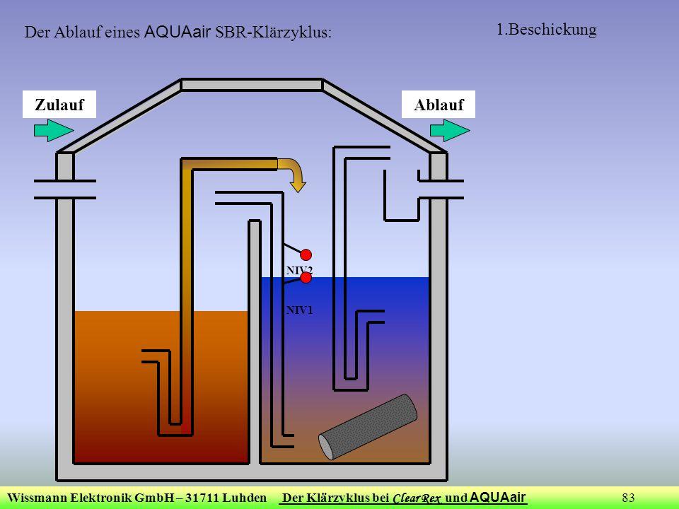Wissmann Elektronik GmbH – 31711 Luhden Der Klärzyklus bei Clear Rex und AQUAair 83 1.Beschickung ZulaufAblauf NIV2 NIV1 Der Ablauf eines AQUAair SBR-