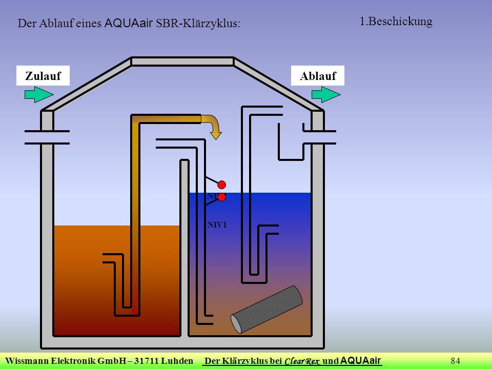Wissmann Elektronik GmbH – 31711 Luhden Der Klärzyklus bei Clear Rex und AQUAair 84 1.Beschickung ZulaufAblauf NIV2 NIV1 Der Ablauf eines AQUAair SBR-