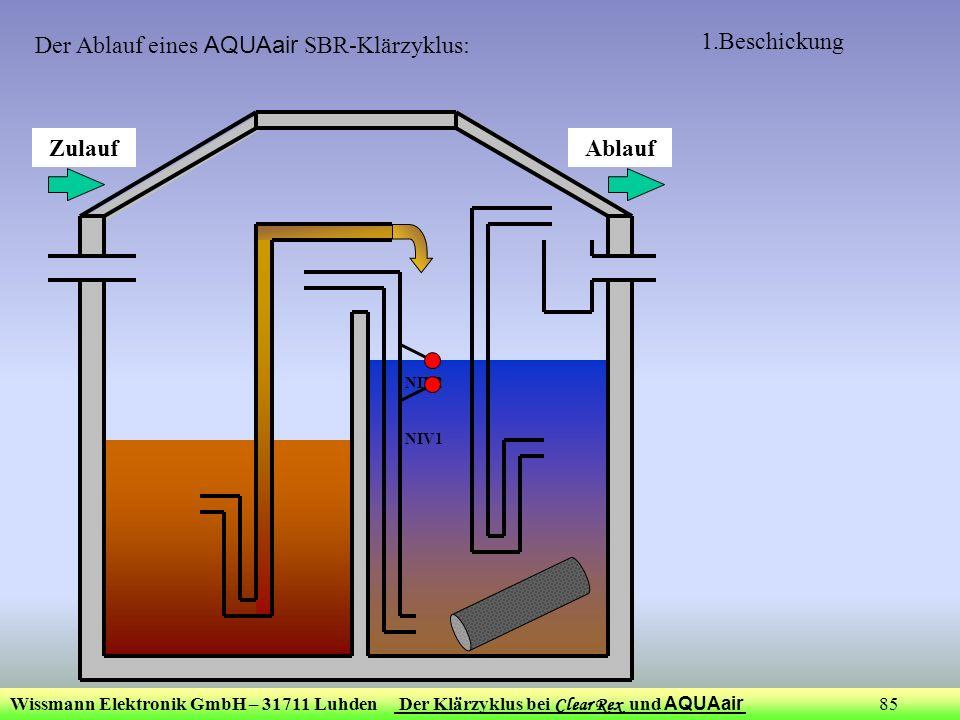 Wissmann Elektronik GmbH – 31711 Luhden Der Klärzyklus bei Clear Rex und AQUAair 85 1.Beschickung ZulaufAblauf NIV2 NIV1 Der Ablauf eines AQUAair SBR-