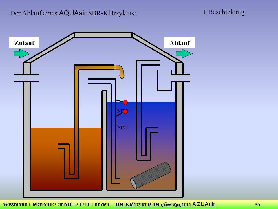 Wissmann Elektronik GmbH – 31711 Luhden Der Klärzyklus bei Clear Rex und AQUAair 86 1.Beschickung ZulaufAblauf NIV2 NIV1 Der Ablauf eines AQUAair SBR-