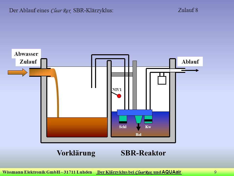 Wissmann Elektronik GmbH – 31711 Luhden Der Klärzyklus bei Clear Rex und AQUAair 20 ZulaufAblauf Bel KwSchl NIV1 Der Ablauf eines Clear Rex SBR-Klärzyklus: Abwasser Zulauf 19 VorklärungSBR-Reaktor Der Abwasserpegel in der Vorklärung steigt.