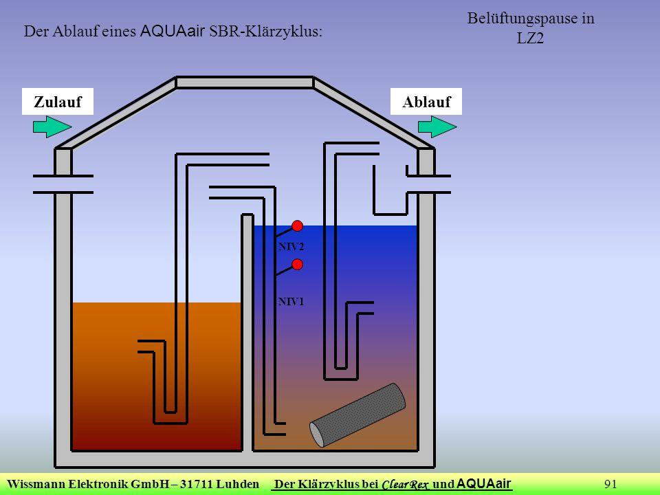 Wissmann Elektronik GmbH – 31711 Luhden Der Klärzyklus bei Clear Rex und AQUAair 91 Belüftungspause in LZ2 ZulaufAblauf NIV1 NIV2 Der Ablauf eines AQU