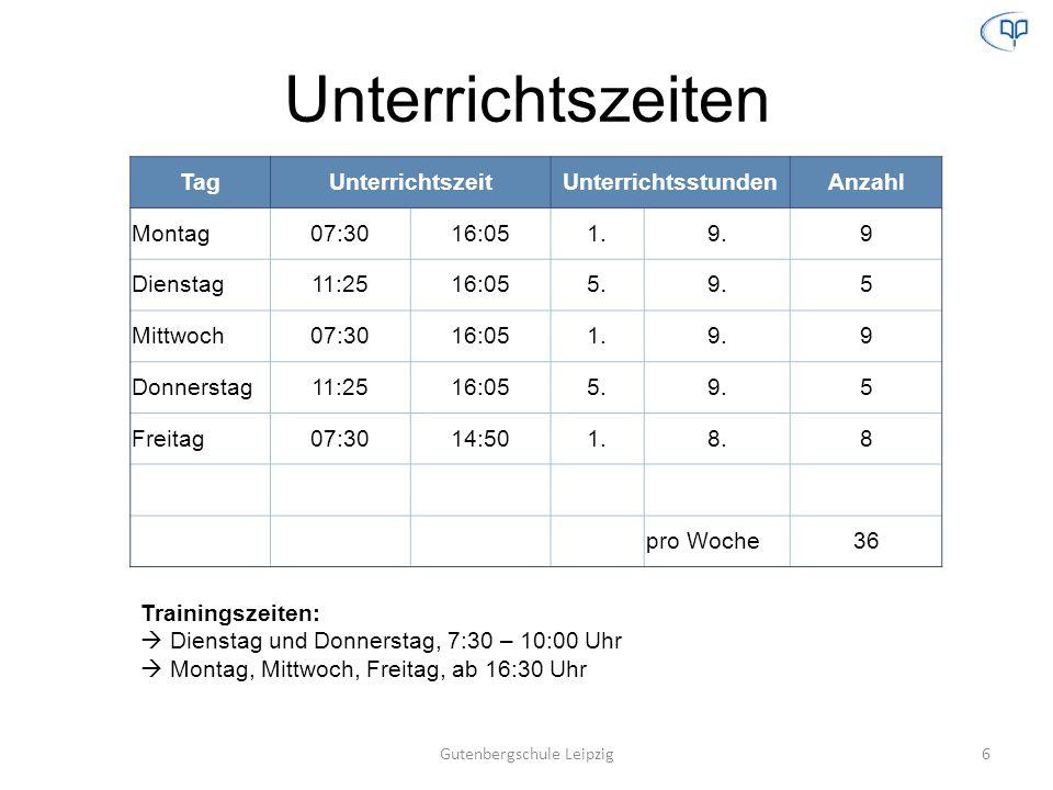 Unterrichtszeiten Gutenbergschule Leipzig6 TagUnterrichtszeitUnterrichtsstundenAnzahl Montag07:3016:051.9.9 Dienstag11:2516:055.9.5 Mittwoch07:3016:05
