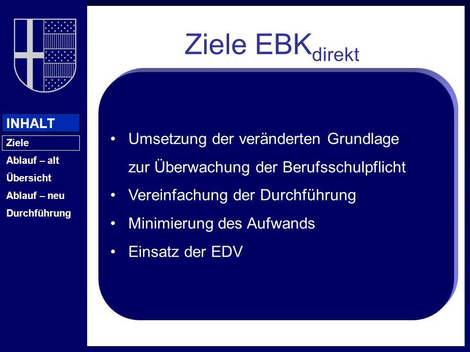 INHALT Ziele Ablauf – alt Übersicht Ablauf – neu Durchführung Ziele EBK direkt Umsetzung der veränderten Grundlage zur Überwachung der Berufsschulpflicht Vereinfachung der Durchführung Minimierung des Aufwands Einsatz der EDV