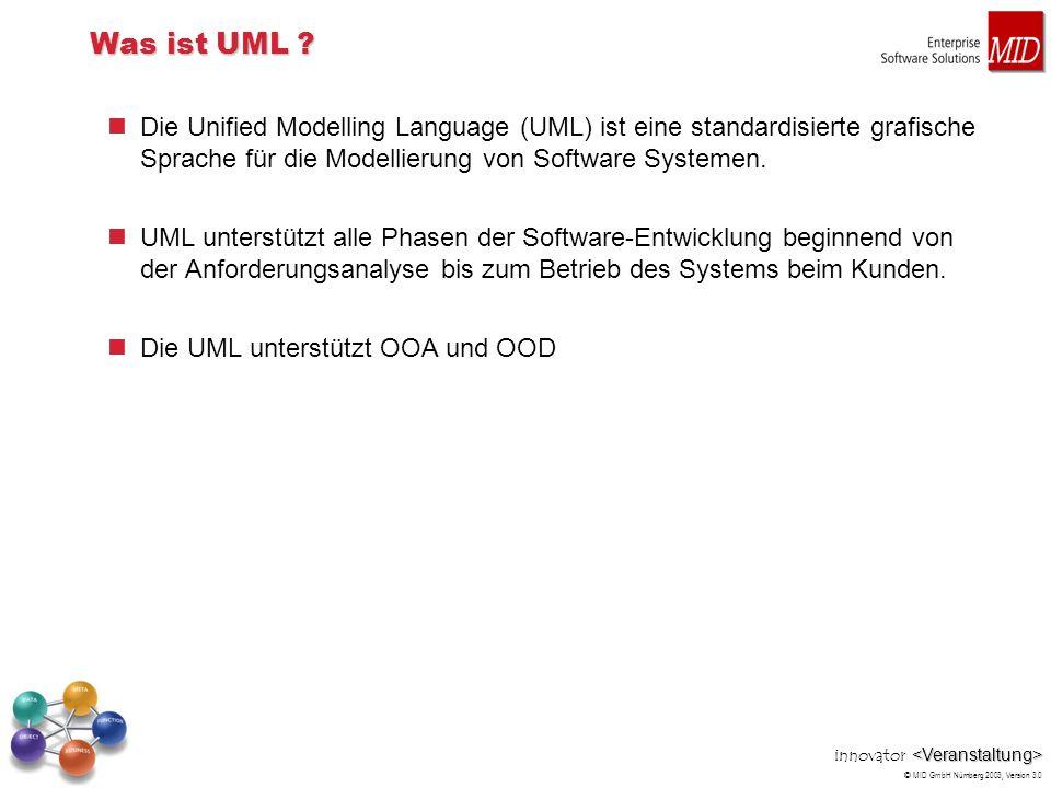 innovator © MID GmbH Nürnberg 2003, Version 3.0 Was ist UML ? Die Unified Modelling Language (UML) ist eine standardisierte grafische Sprache für die