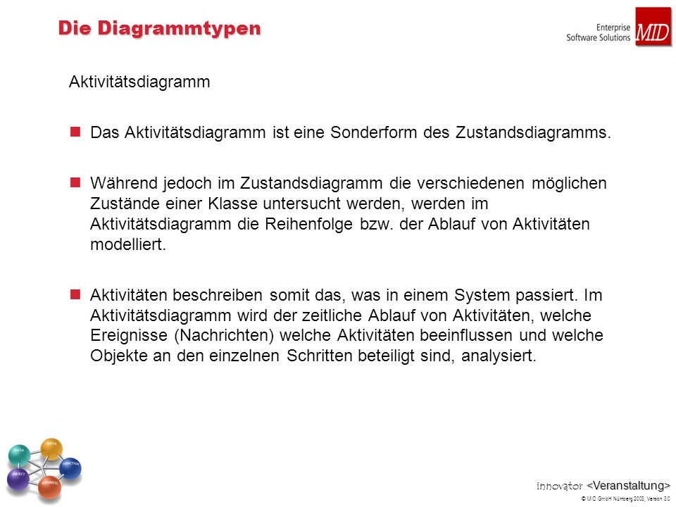 innovator © MID GmbH Nürnberg 2003, Version 3.0 Die Diagrammtypen Aktivitätsdiagramm Das Aktivitätsdiagramm ist eine Sonderform des Zustandsdiagramms.