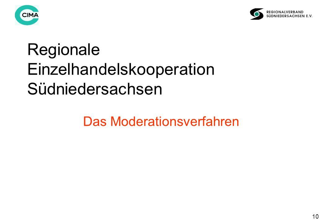 10 Regionale Einzelhandelskooperation Südniedersachsen Das Moderationsverfahren
