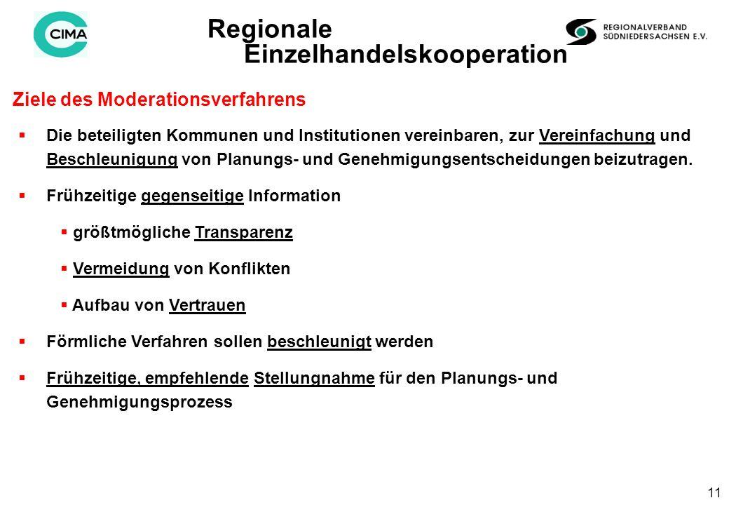 11 Ziele des Moderationsverfahrens Regionale Einzelhandelskooperation Die beteiligten Kommunen und Institutionen vereinbaren, zur Vereinfachung und Beschleunigung von Planungs- und Genehmigungsentscheidungen beizutragen.