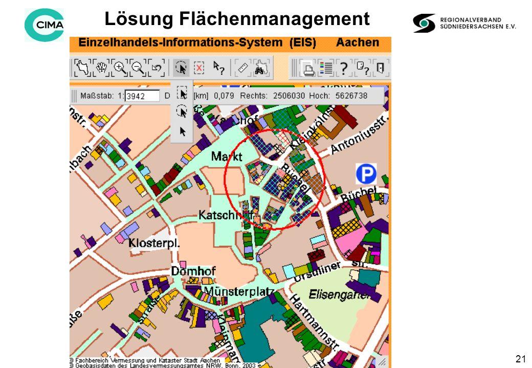 21 Lösung Flächenmanagement