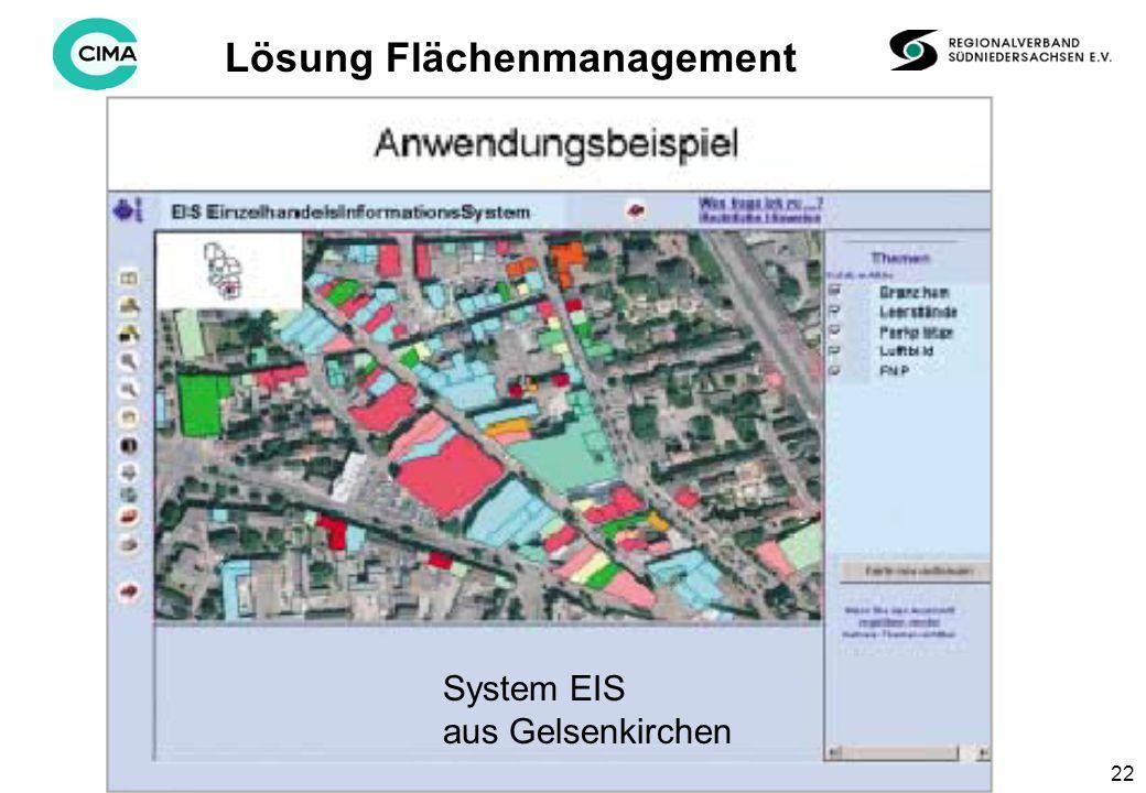 22 Lösung Flächenmanagement System EIS aus Gelsenkirchen