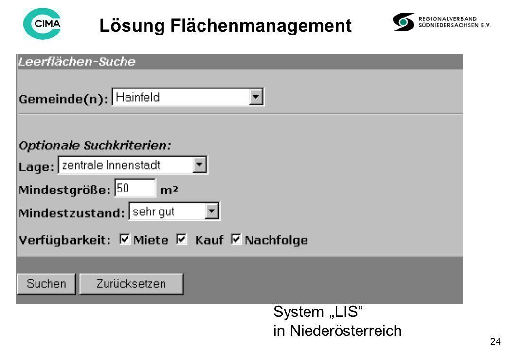 24 Lösung Flächenmanagement System LIS in Niederösterreich