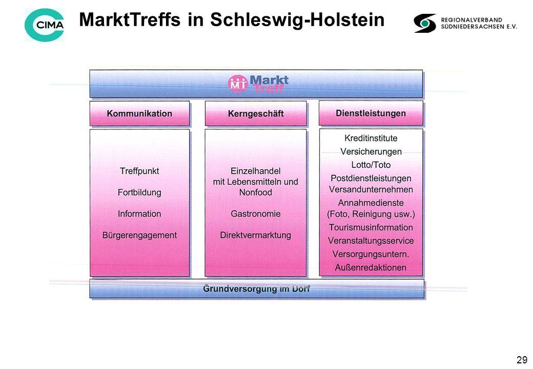 29 MarktTreffs in Schleswig-Holstein