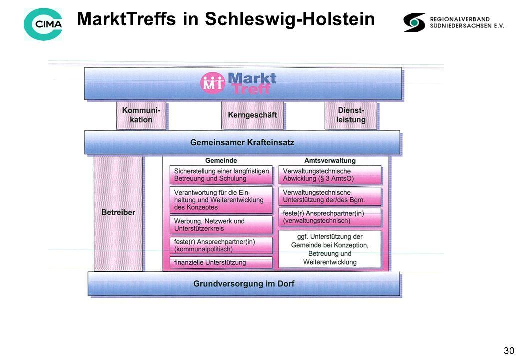 30 MarktTreffs in Schleswig-Holstein