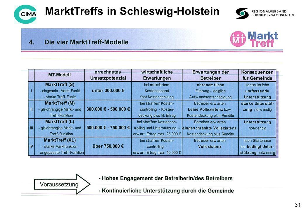 31 MarktTreffs in Schleswig-Holstein