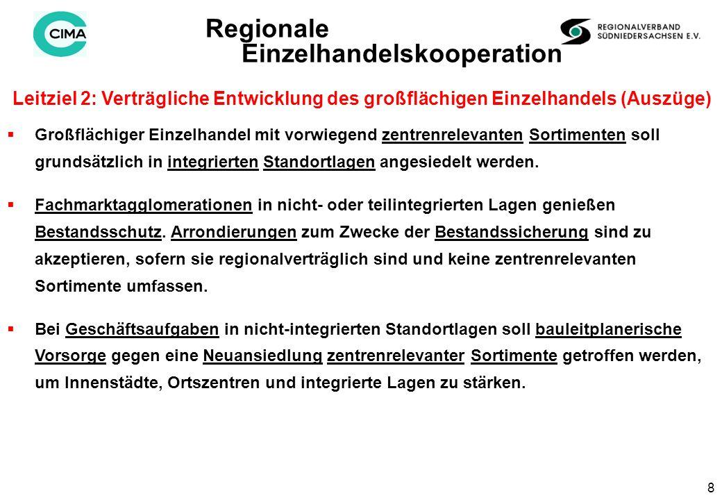 8 Leitziel 2: Verträgliche Entwicklung des großflächigen Einzelhandels (Auszüge) Regionale Einzelhandelskooperation Großflächiger Einzelhandel mit vorwiegend zentrenrelevanten Sortimenten soll grundsätzlich in integrierten Standortlagen angesiedelt werden.