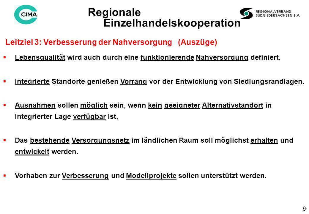 9 Leitziel 3: Verbesserung der Nahversorgung (Auszüge) Regionale Einzelhandelskooperation Lebensqualität wird auch durch eine funktionierende Nahversorgung definiert.