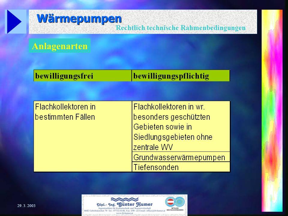 Wärmepumpen Rechtlich technische Rahmenbedingungen 29.