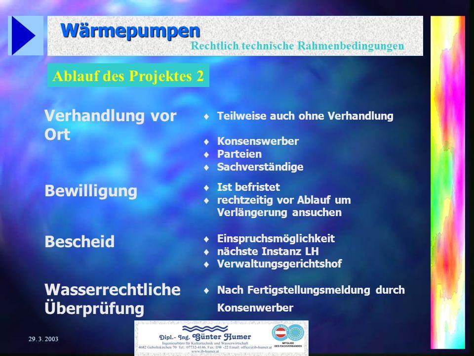 Wärmepumpen Rechtlich technische Rahmenbedingungen 29. 3. 2003 Benötigte Unterlagen Tiefensonde