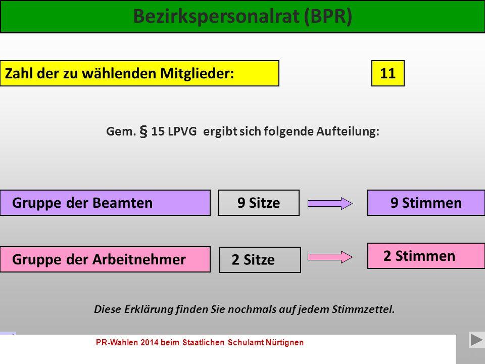PR-Wahlen 2014 beim Staatlichen Schulamt Nürtingen 4 Zahl der zu wählenden Mitglieder: Gruppe der Arbeitnehmer Gruppe der Beamten 3 Sitze 16 Sitze Örtlicher Personalrat (ÖPR) 19 16 Stimmen 3 Stimmen Gem.