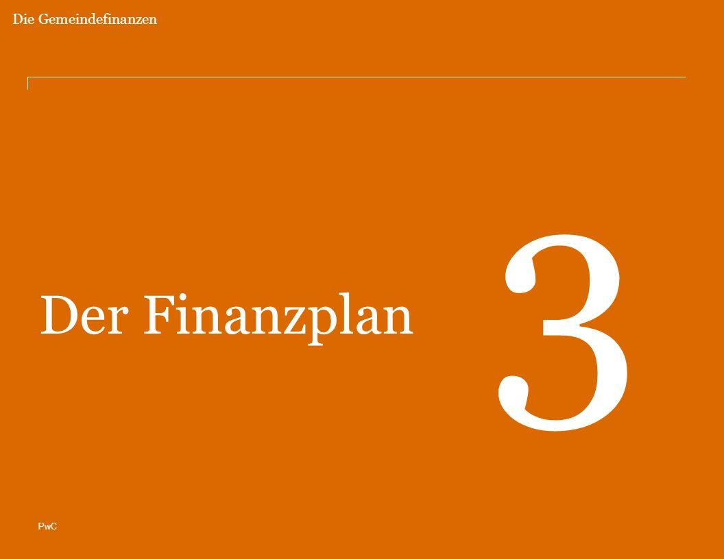 PwC Der Finanzplan 3 Die Gemeindefinanzen