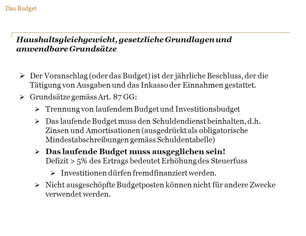 Haushaltsgleichgewicht, gesetzliche Grundlagen und anwendbare Grundsätze Der Voranschlag (oder das Budget) ist der jährliche Beschluss, der die Tätigung von Ausgaben und das Inkasso der Einnahmen gestattet.