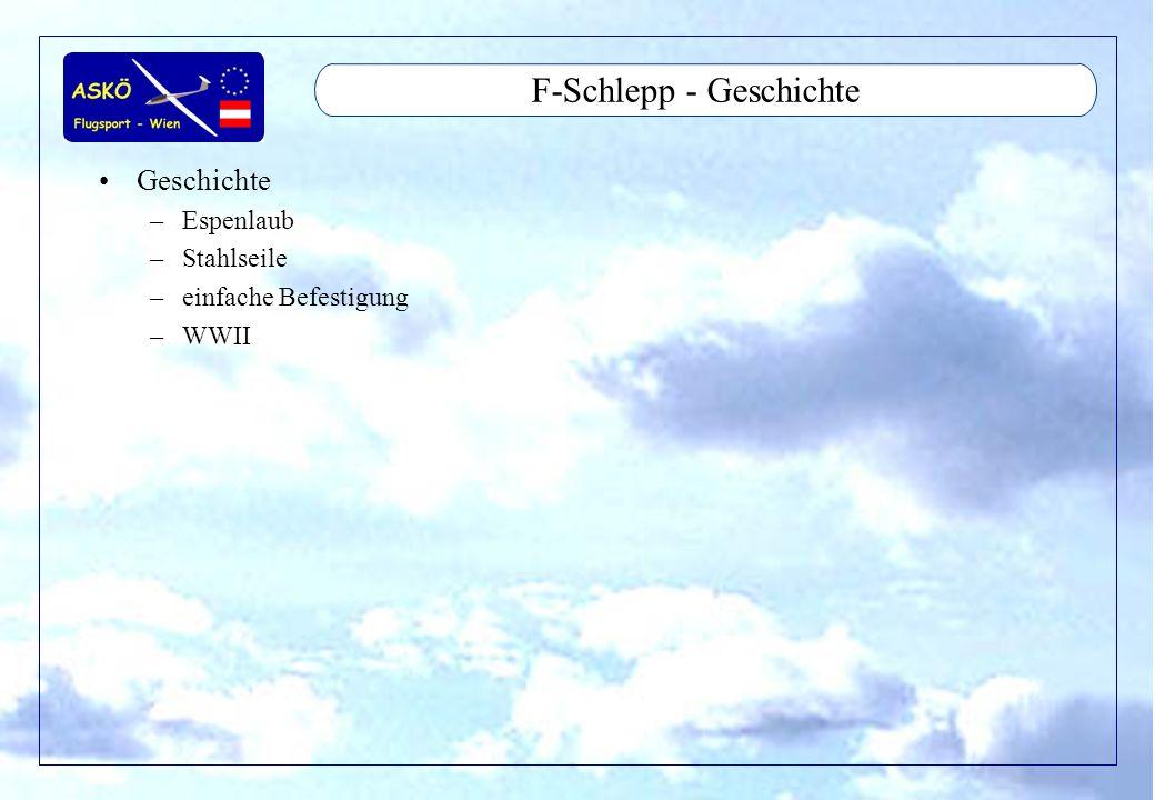 11/2001by Andreas Winkler4 F-Schlepp - Ablauf/Phasen Preparation/Betriebsgrenzen Startrollen Abheben Steigflug Kreisflug Ausklinken