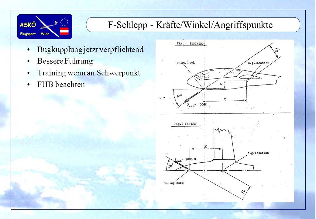 11/2001by Andreas Winkler7 F-Schlepp - 2 Beteiligte Schlepper soll Segelfluzeugtype kennen Betriebsgrenzen Schleppen ist nicht immer möglich Startstrecke Turbulenz Verfahren für Ausklinken .