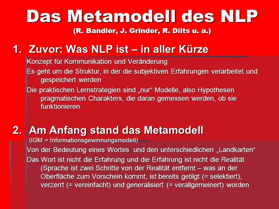 Das Metamodell des NLP (R. Bandler, J. Grinder, R. Dilts u. a.) 1.Zuvor: Was NLP ist – in aller Kürze Konzept für Kommunikation und Veränderung Es geh